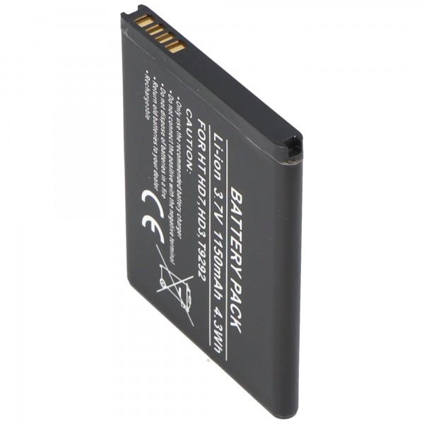 HTC BA S460, BA S540, BD29100 Replica batteri fra AccuCell